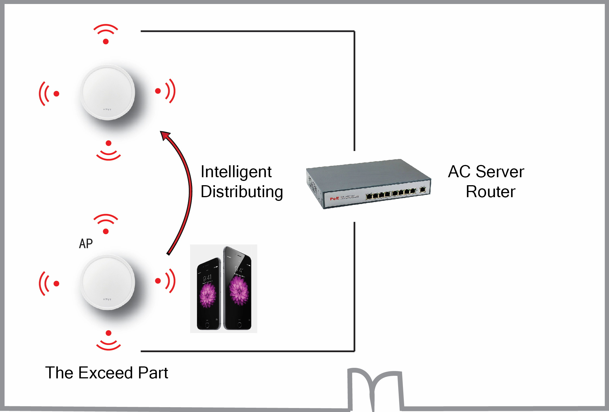 Conference Hall Wireless Cover Solution 3